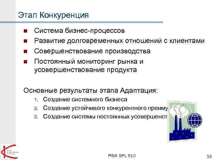 Этап Конкуренция n n Система бизнес-процессов Развитие долговременных отношений с клиентами Совершенствование производства Постоянный