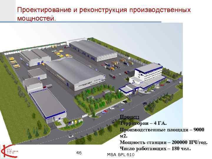 Проектирование и реконструкция производственных мощностей. 46 Проект: Территория – 4 ГА. Производственные площади –