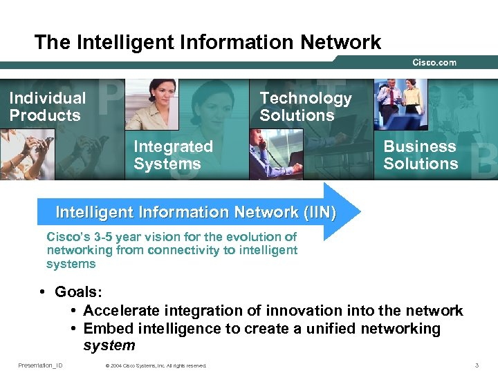 The Intelligent Information Network Individual Products Technology Solutions Integrated Systems Business Solutions Intelligent Information