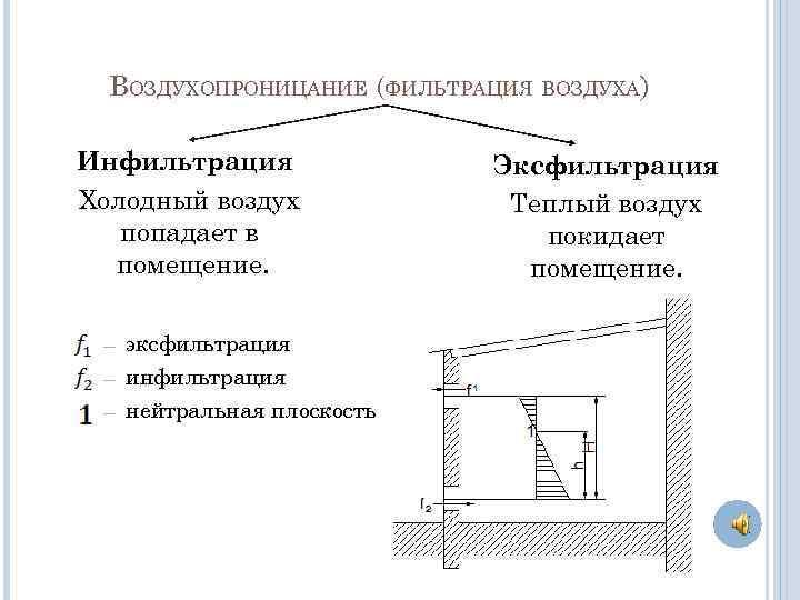 Воздухопроницание керамзитобетон пакер для инъектирования бетона купить