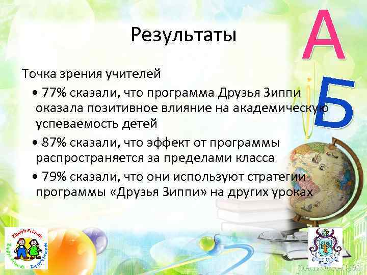 Результаты Точка зрения учителей • 77% сказали, что программа Друзья Зиппи оказала позитивное влияние