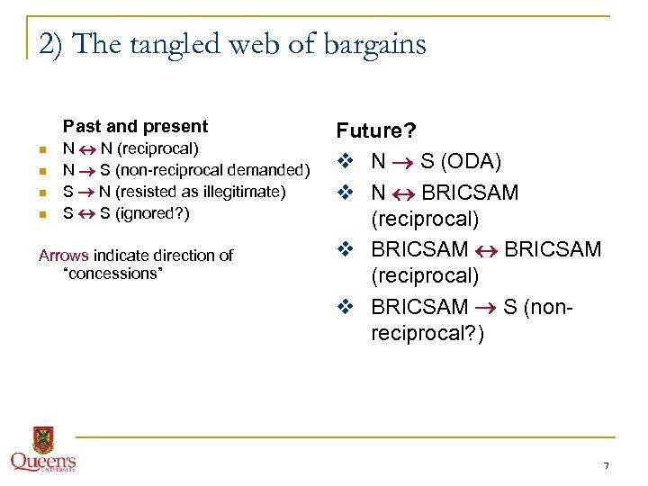 2) The tangled web of bargains Past and present n n N N (reciprocal)