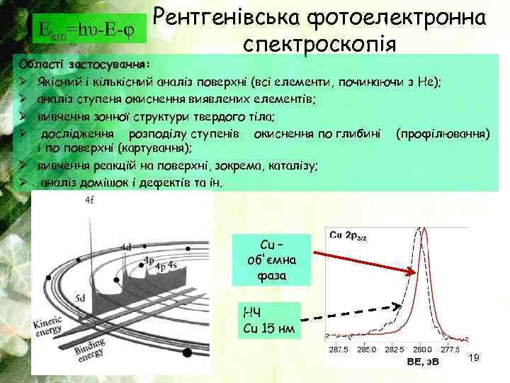 Рентгенівська фотоелектронна Ekin=hυ-E-φ спектроскопія Області застосування: Ø Якісний і кількісний аналіз поверхні (всі елементи,
