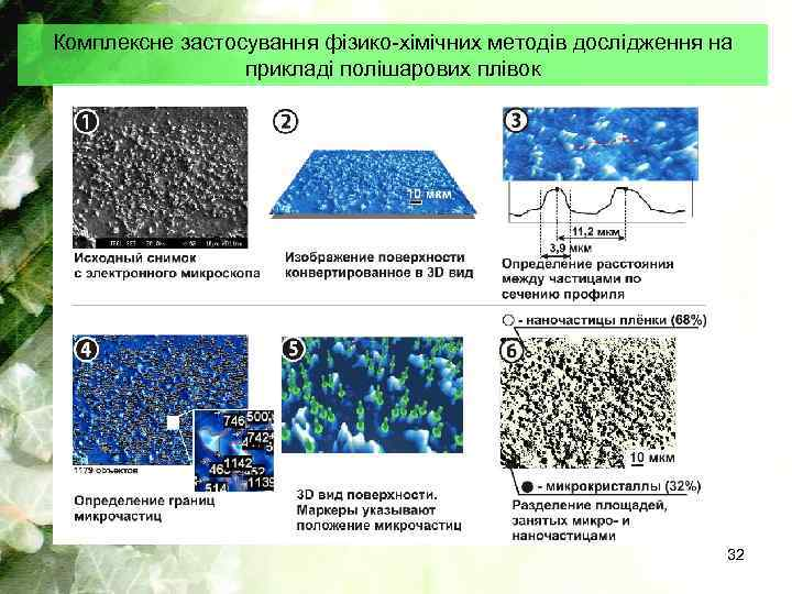 Комплексне застосування фізико-хімічних методів дослідження на прикладі полішарових плівок 32
