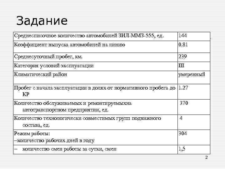 Задание Среднесписочное количество автомобилей ЗИЛ-ММЗ-555, ед. 144 Коэффициент выпуска автомобилей на линию 0. 81