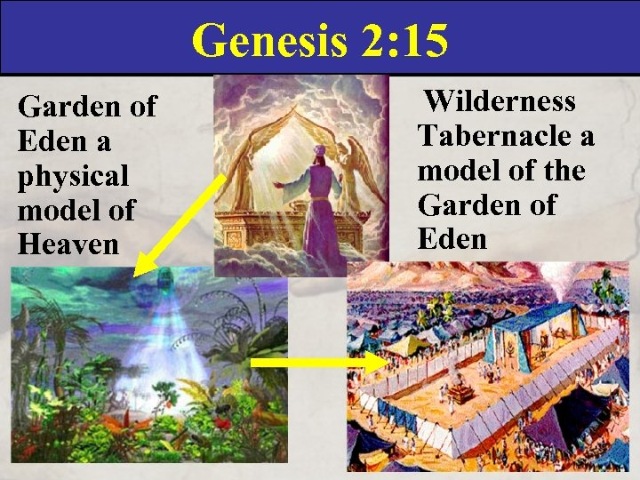 Genesis 2: 15 Garden of Eden a physical model of Heaven Wilderness Tabernacle a