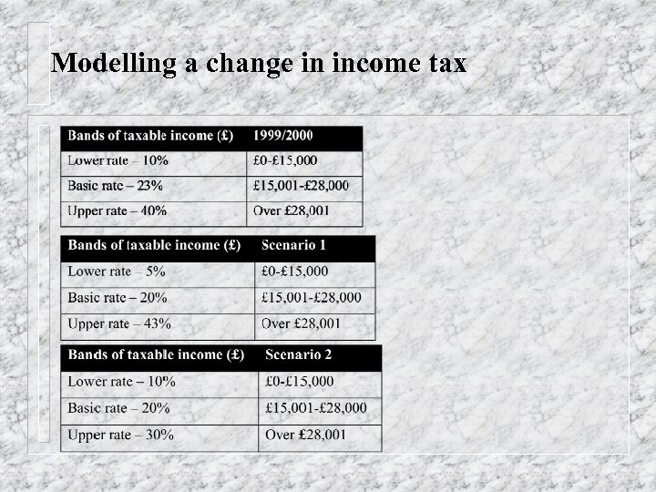 Modelling a change in income tax