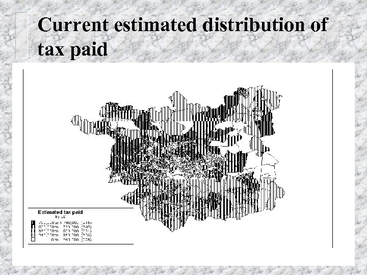 Current estimated distribution of tax paid