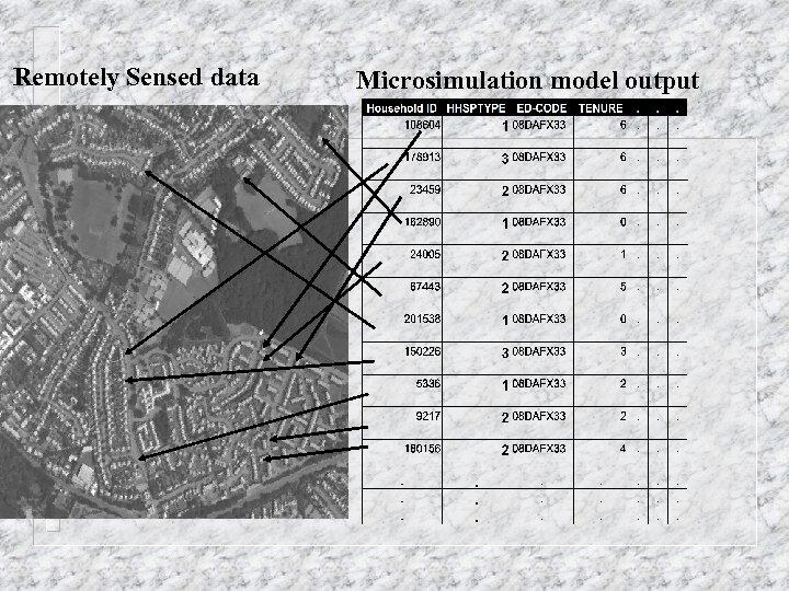 Remotely Sensed data Microsimulation model output