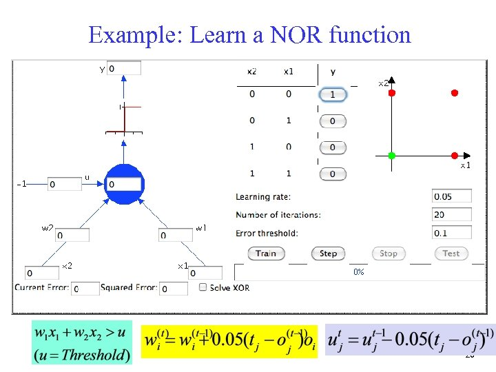 Example: Learn a NOR function 20