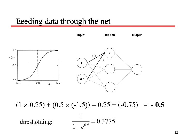 Feeding data through the net (1 0. 25) + (0. 5 (-1. 5)) =