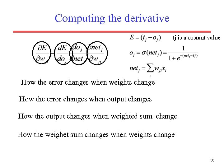 Computing the derivative tj is a costant value How the error changes when weights