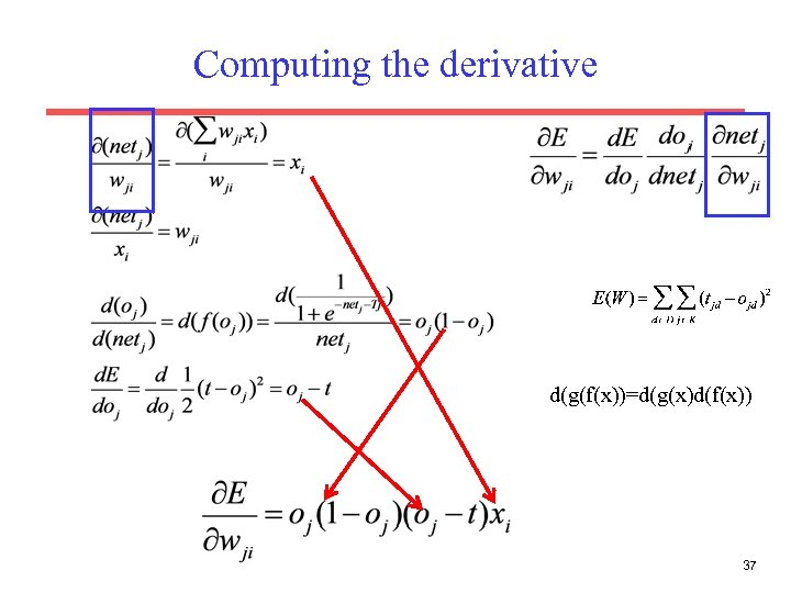 Computing the derivative d(g(f(x))=d(g(x)d(f(x)) 37
