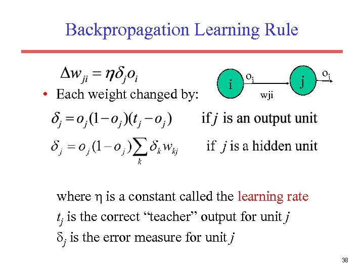 Backpropagation Learning Rule • Each weight changed by: i oi j oj wji where