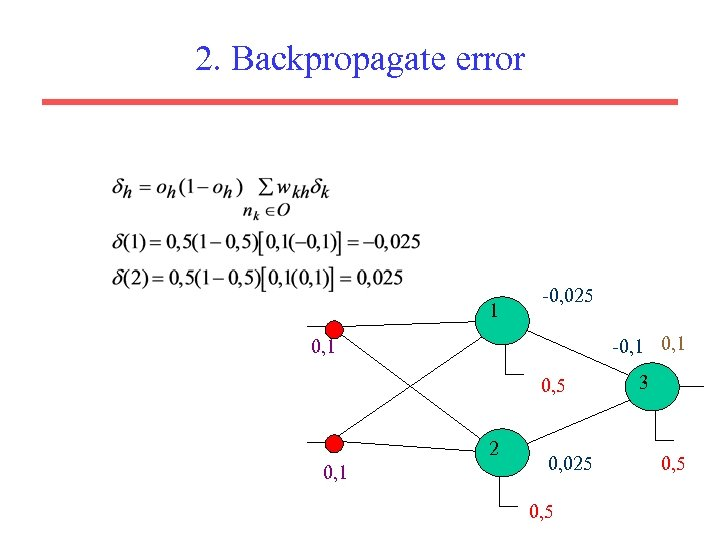 2. Backpropagate error 1 -0, 025 -0, 1 0, 5 2 0, 1 0,