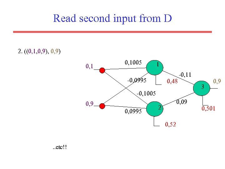Read second input from D 2. ((0, 1, 0, 9) 0, 1005 1 -0,