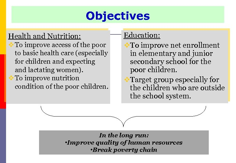 Objectives Health and Nutrition: v To improve access of the poor to basic health