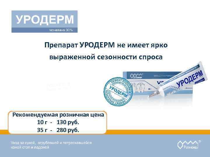 Препарат УРОДЕРМ не имеет ярко выраженной сезонности спроса Рекомендуемая розничная цена 10 г -