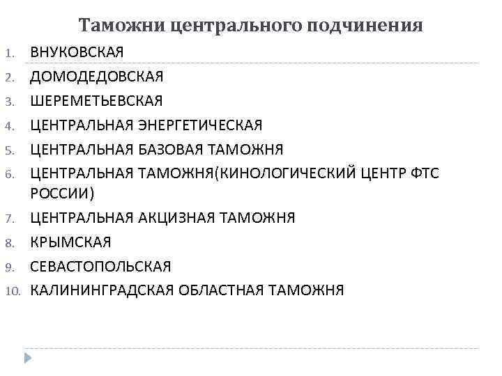 Таможни центрального подчинения 1. 2. 3. 4. 5. 6. 7. 8. 9. 10. ВНУКОВСКАЯ