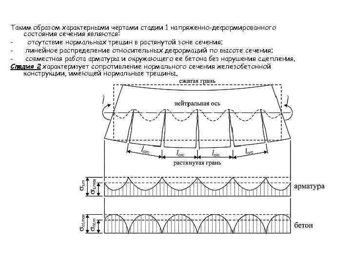Таким образом характерными чертами стадии 1 напряженно-деформированного состояния сечения являются: - отсутствие нормальных трещин