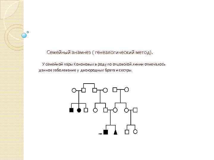 Семейный анамнез ( генеалогический метод). У семейной пары Кононовых в роду по отцовской линии