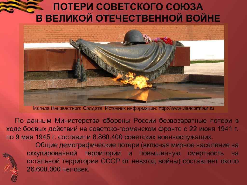 ПОТЕРИ СОВЕТСКОГО СОЮЗА В ВЕЛИКОЙ ОТЕЧЕСТВЕННОЙ ВОЙНЕ Могила Неизвестного Солдата. Источник информации: http: //www.