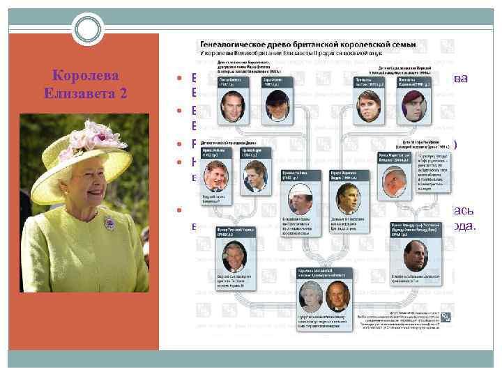 королевская семья древо в картинках омской