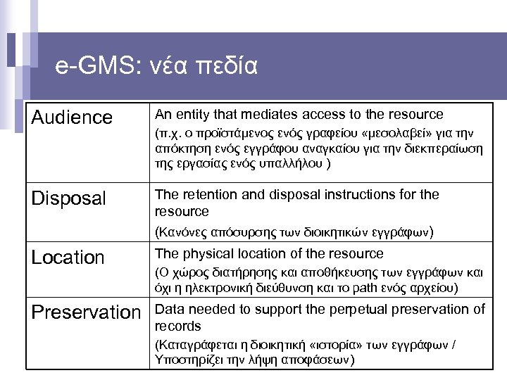 e-GMS: νέα πεδία Audience An entity that mediates access to the resource Disposal The