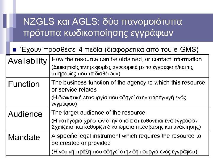 NZGLS και AGLS: δύο πανομοιότυπα πρότυπα κωδικοποίησης εγγράφων n Έχουν προσθέσει 4 πεδία (διαφορετικά