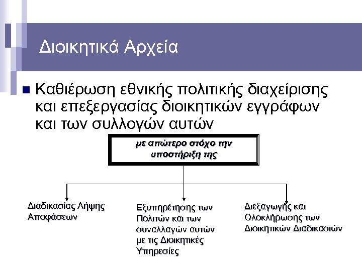 Διοικητικά Αρχεία n Καθιέρωση εθνικής πολιτικής διαχείρισης και επεξεργασίας διοικητικών εγγράφων και των συλλογών