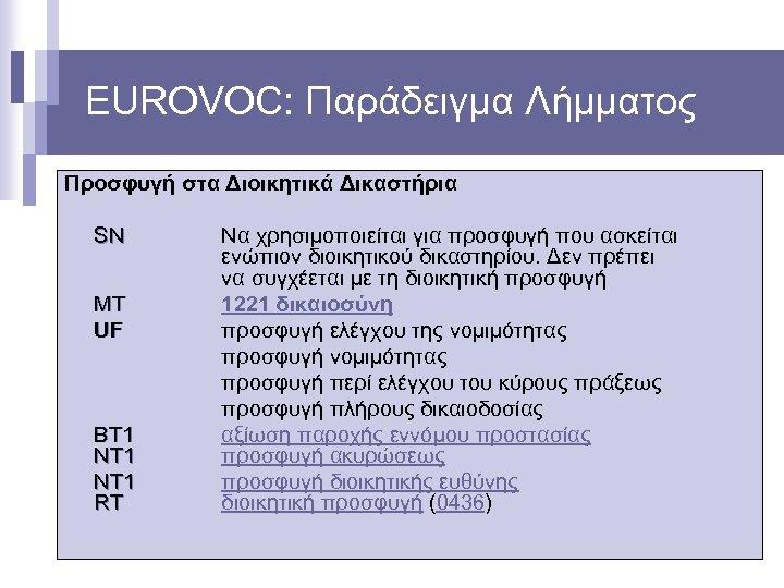 EUROVOC: Παράδειγμα Λήμματος Προσφυγή στα Διοικητικά Δικαστήρια SN SN MT UF BT 1 NT