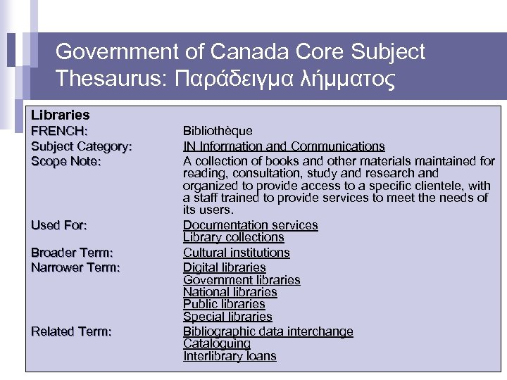 Government of Canada Core Subject Thesaurus: Παράδειγμα λήμματος Libraries FRENCH: Subject Category: Scope Note: