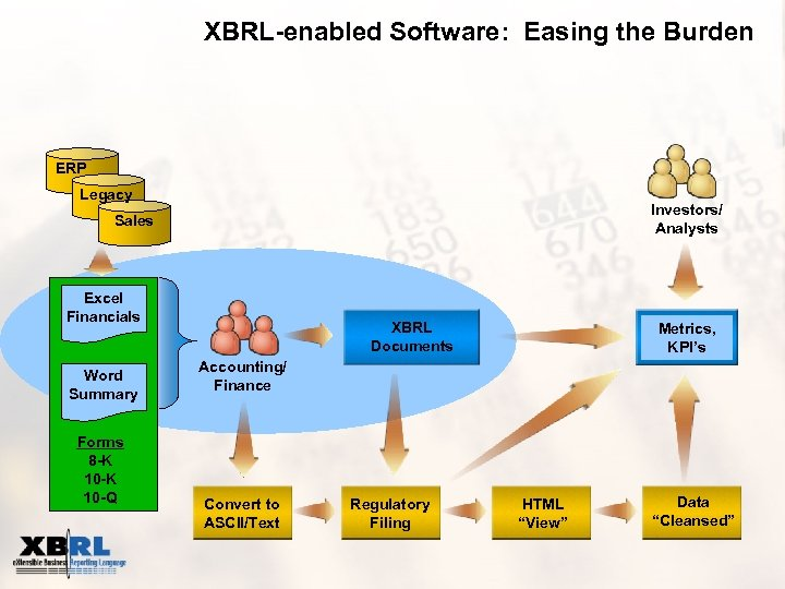 XBRL-enabled Software: Easing the Burden ERP Legacy Investors/ Analysts Sales Excel Financials Word Summary