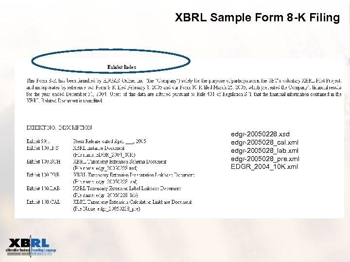 XBRL Sample Form 8 -K Filing edgr-20050228. xsd edgr-2005028_cal. xml edgr-2005028_lab. xml edgr-2005028_pre. xml