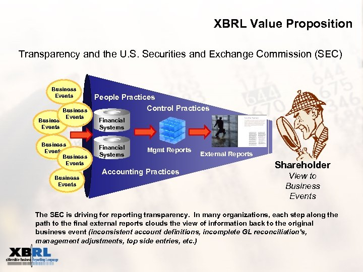 XBRL Value Proposition Transparency and the U. S. Securities and Exchange Commission (SEC) Business
