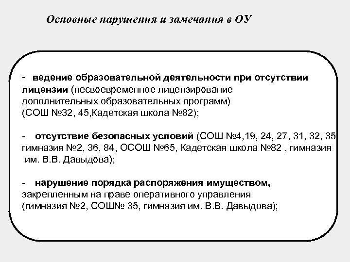 Основные нарушения и замечания в ОУ - ведение образовательной деятельности при отсутствии лицензии (несвоевременное