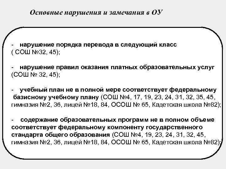 Основные нарушения и замечания в ОУ - нарушение порядка перевода в следующий класс (