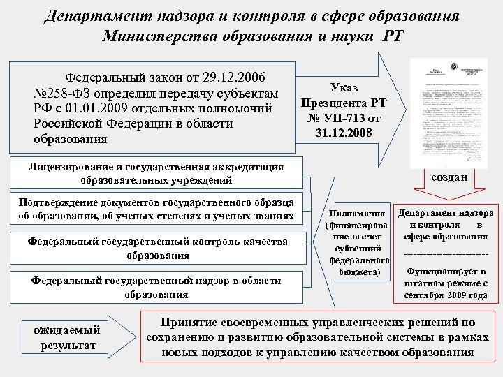 Департамент надзора и контроля в сфере образования Министерства образования и науки РТ Федеральный закон