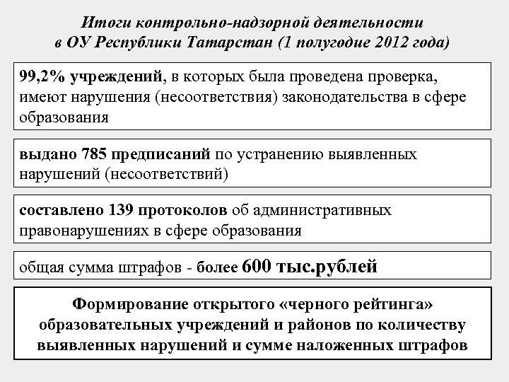 Итоги контрольно-надзорной деятельности в ОУ Республики Татарстан (1 полугодие 2012 года) 99, 2% учреждений,