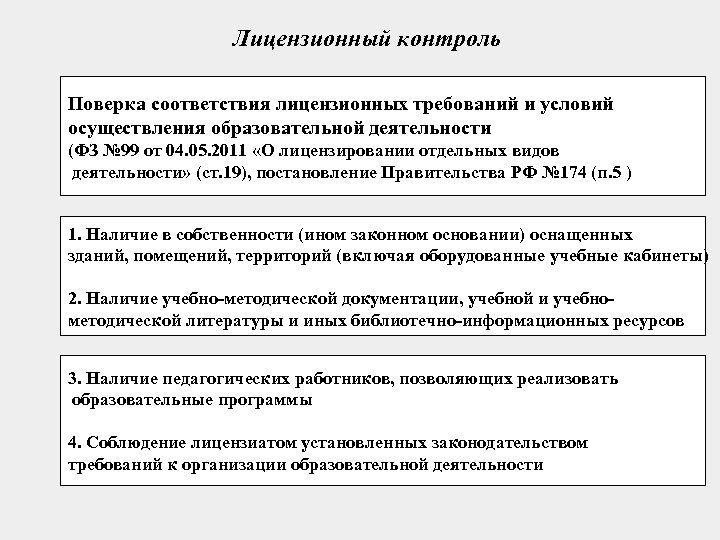 Лицензионный контроль Поверка соответствия лицензионных требований и условий осуществления образовательной деятельности (ФЗ № 99