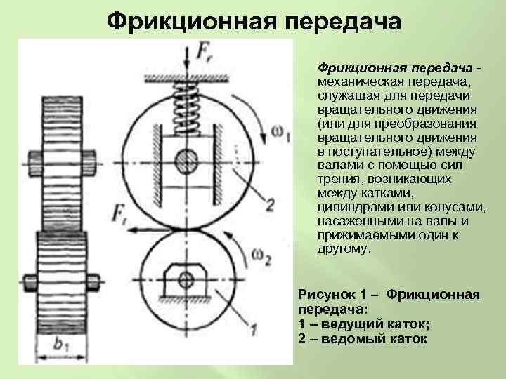 Фрикционная передача - механическая передача, служащая для передачи вращательного движения (или для преобразования вращательного