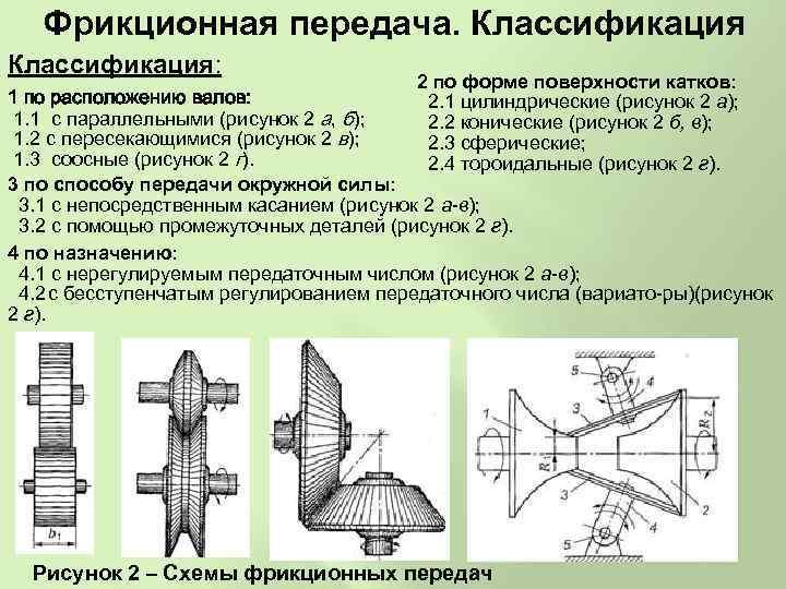 Фрикционная передача. Классификация: 2 по форме поверхности катков: 1 по расположению валов: 2. 1