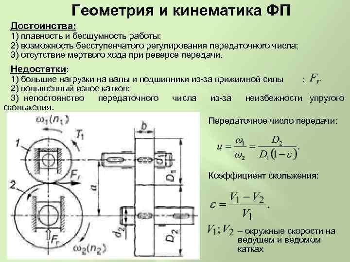 Геометрия и кинематика ФП Достоинства: 1) плавность и бесшумность работы; 2) возможность бесступенчатого регулирования