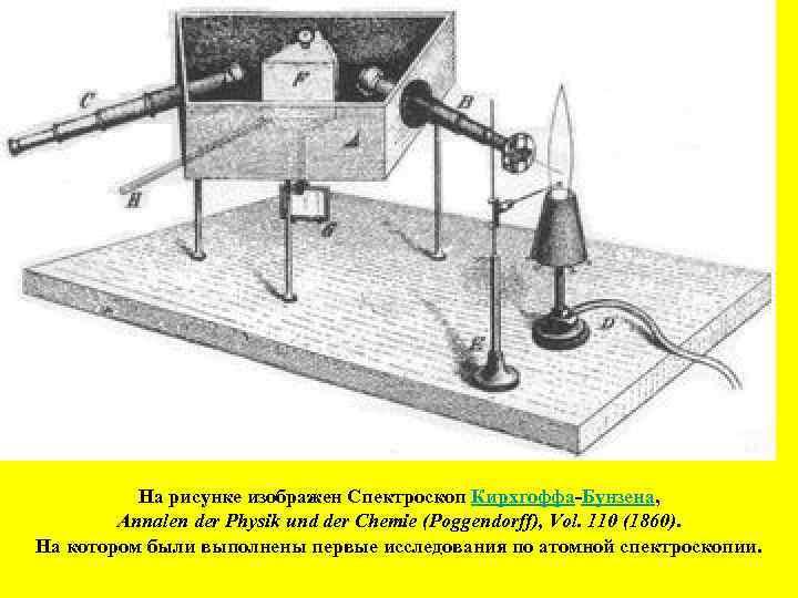 На рисунке изображен Спектроскоп Кирхгоффа-Бунзена, Annalen der Physik und der Chemie (Poggendorff), Vol. 110