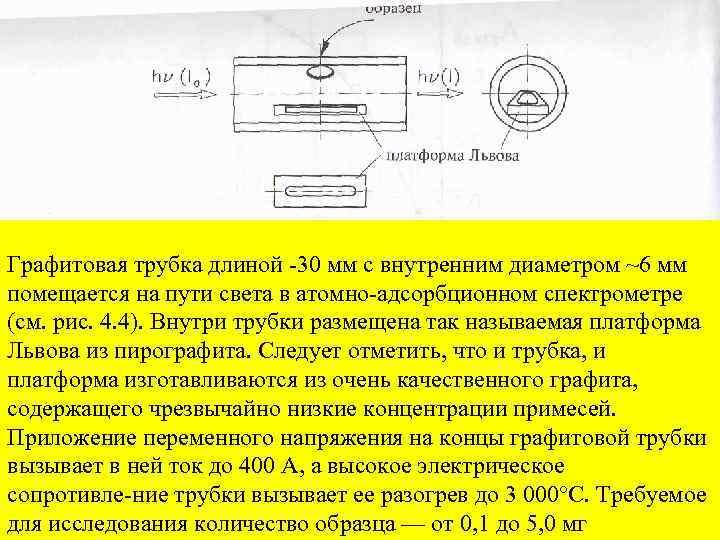 Графитовая трубка длиной 30 мм с внутренним диаметром ~6 мм помещается на пути света