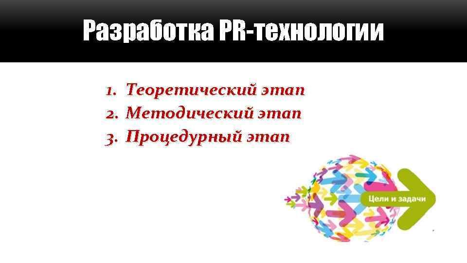 Разработка PR-технологии 1. 2. 3. Теоретический этап Методический этап Процедурный этап