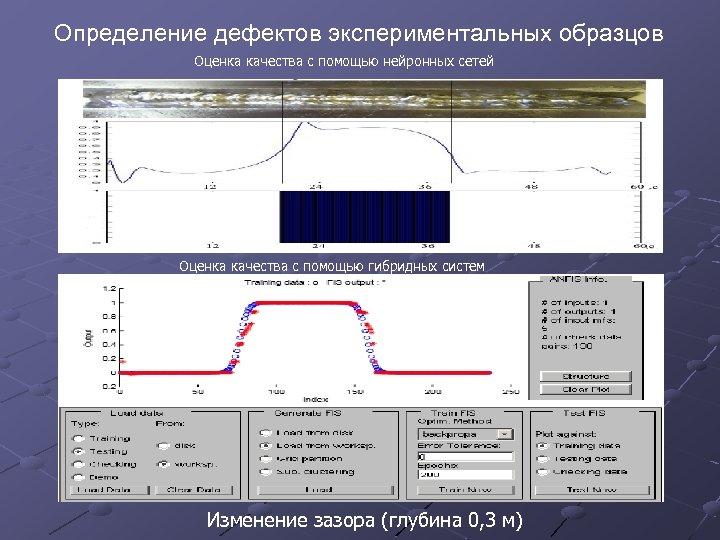 Определение дефектов экспериментальных образцов Оценка качества с помощью нейронных сетей Оценка качества с помощью