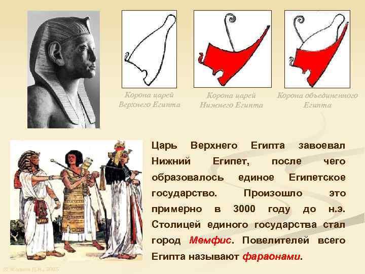 Корона царей Верхнего Египта Царь Корона царей Нижнего Египта Верхнего Нижний государство. примерно Египта
