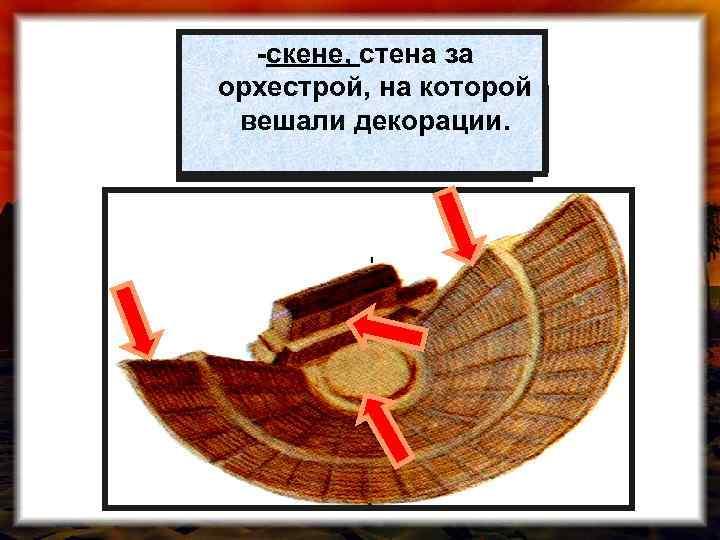 -орхестра, круглая -скене, стена за орхестрой, на которой площадка, где Здание театра состояло вешали