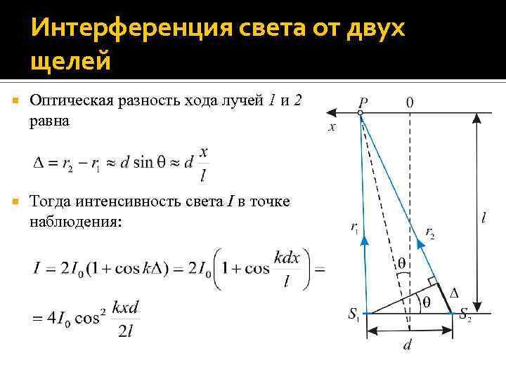 Интерференция света от двух щелей Оптическая разность хода лучей 1 и 2 равна Тогда
